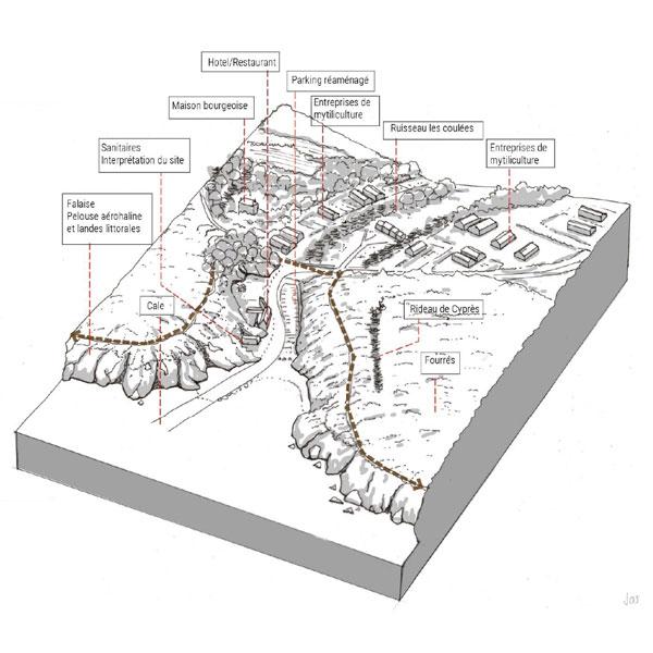 Lamballe Armor : Requalification des accès littoraux