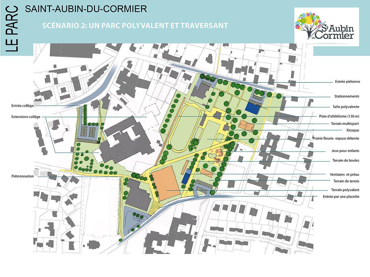Atelier INEX - Etude Scénario2 Saint-Aubin du Cormier