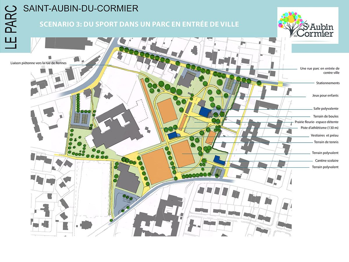 Atelier INEX - Etude scénario3 Saint-Aubin du Cormier