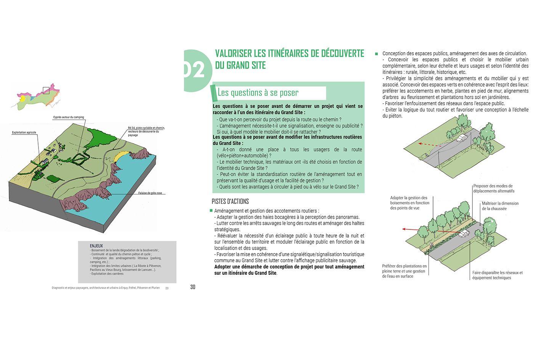 Charte paysagère - Bloc paysager diagnostic - Livret de recommandations