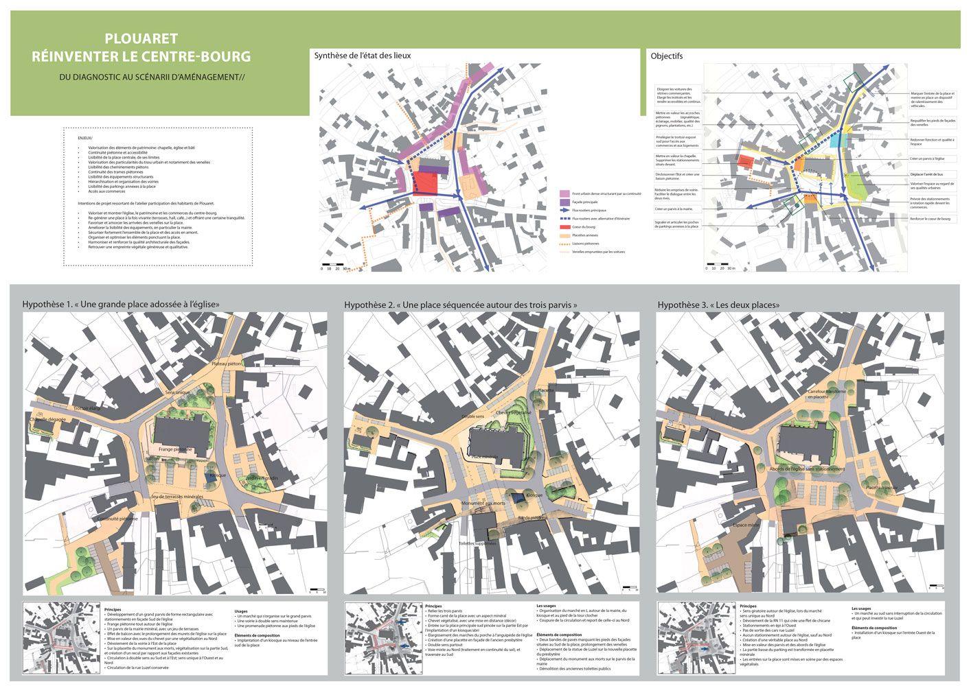 Atelier INEX - Scénarios centre bourg de Plouaret
