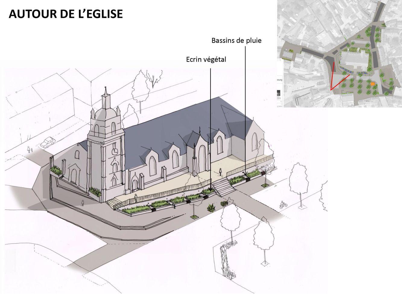 Autour de l'église centre bourg de Plouaret axo