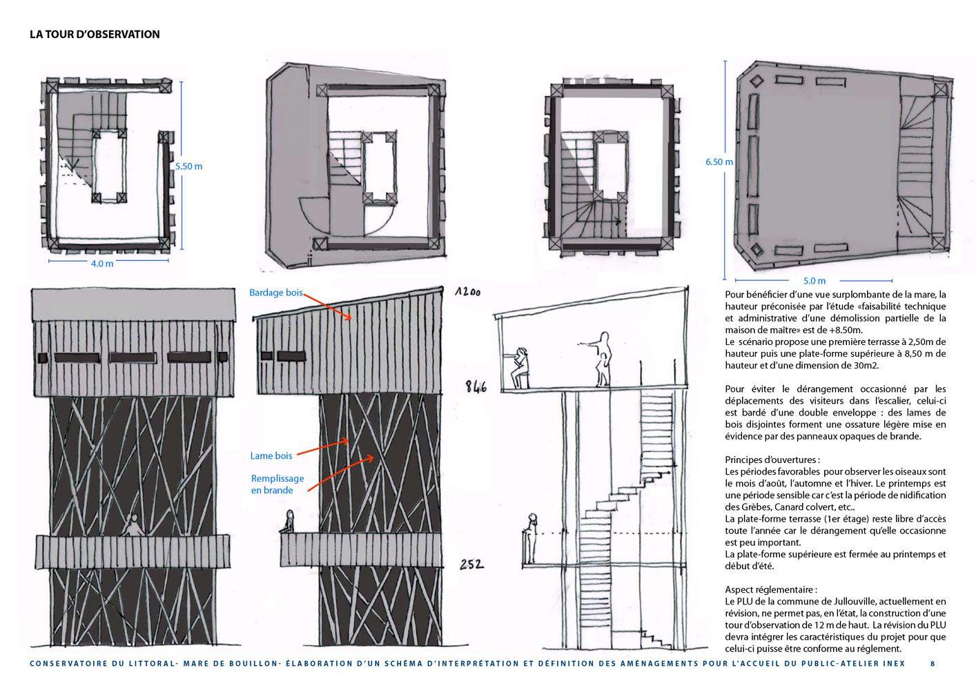 La tour d'observation Mare de Bouillon - Atelier INEX