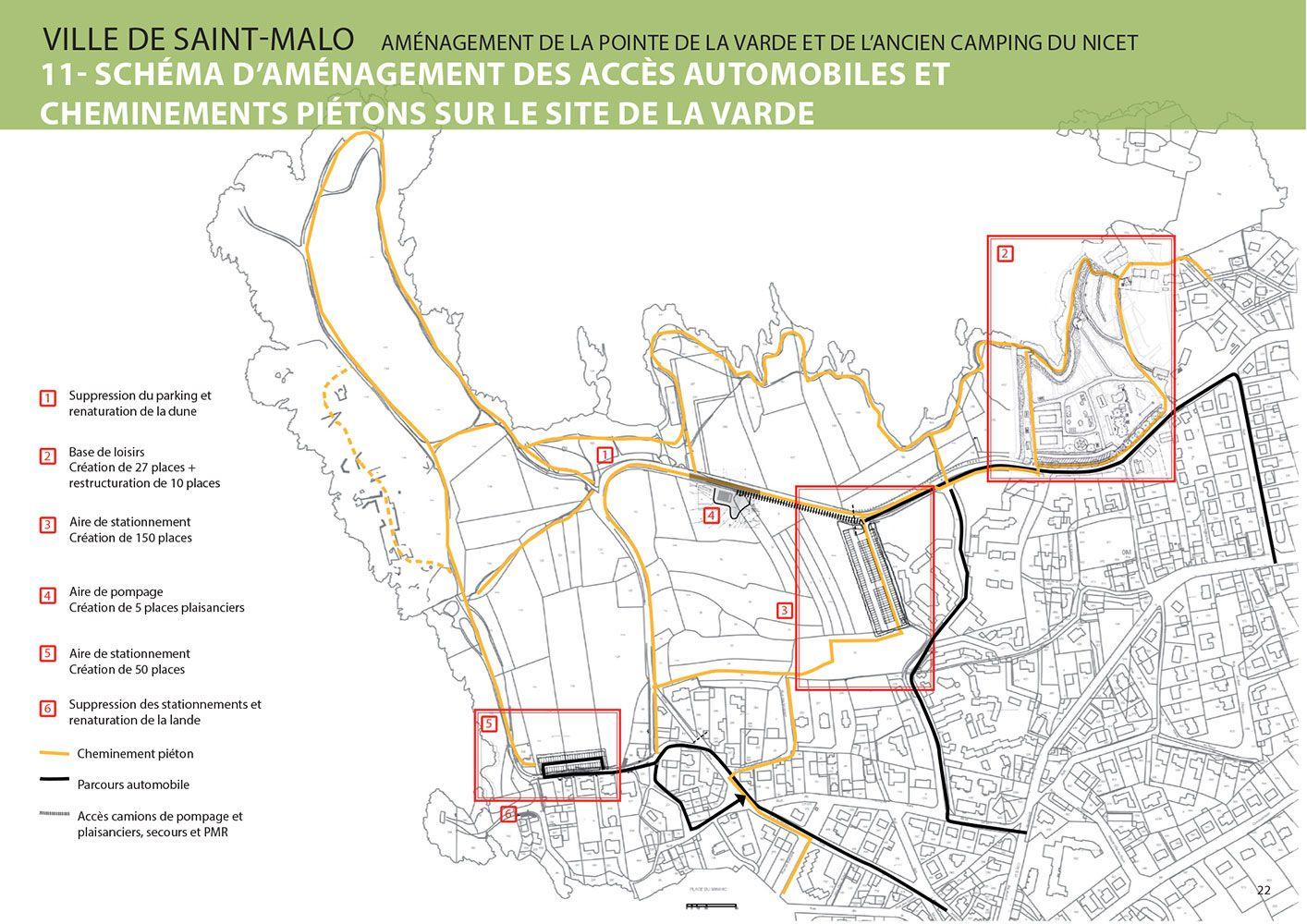 Pointe de la Varde plan ensemble schéma d'aménagement des accès