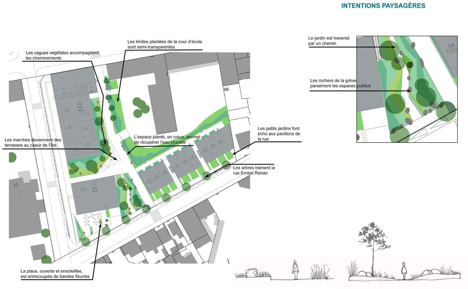 SUNDECK Saint-Malo Intentions paysagères Notice PC Atelier INEX